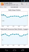 Google Analytics llega a Android en forma de aplicación