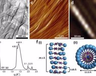 Metal orgánico altamente conductor