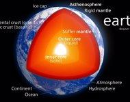 Manto terrestre