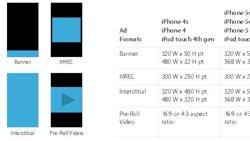 Foto: Apple introduce dos nuevos formatos publicitarios: pantalla completa y pre-roll (APPLE)