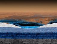 Lagos en Titán