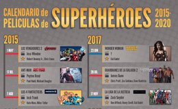 Foto: De Vengadores 2 a Cyborg: Calendario de superhéroes hasta 2020 (EUROPA PRESS)