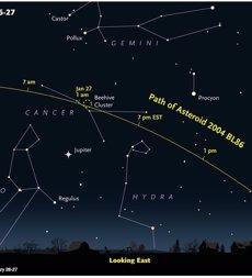 Foto: Un asteroide de mig quilòmetre passa aquest dilluns al costat de la Terra (NASA)