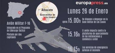 Foto: Accidente del F-16 en Los Llanos (Albacete): todo lo que se sabe hasta ahora (EUROPA PRESS)