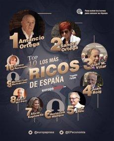 Foto: Top 10 de los más ricos de España en la lista Forbes (EUROPA PRESS)