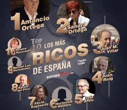 Foto: Top 10 dels més rics d'Espanya a la llista Forbes (EUROPA PRESS)
