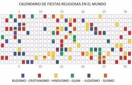Foto: Este calendario representa las fiestas religiosas de todo el mundo (CALENDARLABS.COM)