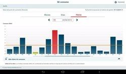 Foto: Gas Natural Fenosa llança una 'app' per conèixer el consum de llum hora a hora (GAS NATURAL FENOSA)