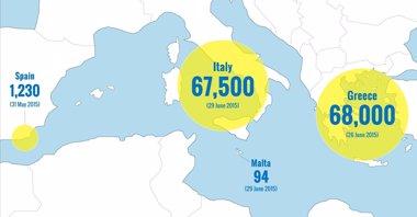Foto: ACNUR cifra en 137.000 los emigrantes llegados a Europa por mar en el primer semestre de 2015 (ACNUR)