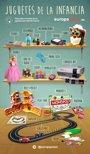 Los juguetes con los que te divertiste (o no) en tu infancia