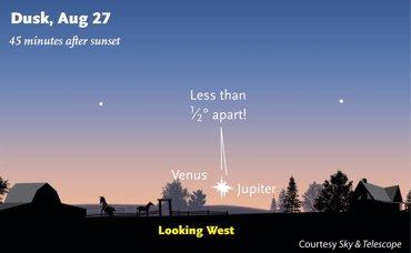 Venus y Júpiter bailarán pegados este fin de semana (SKY AND TELESCOPE)